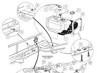 1994 Ez Go Gas Wiring Diagram