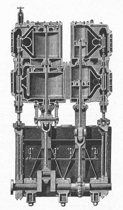 File:Quadruple expansion compound, section (Heat Engines