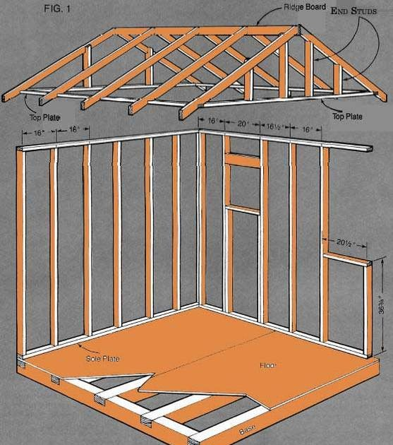 This is storage shed plans 8x8 indr for 8x8 house plans