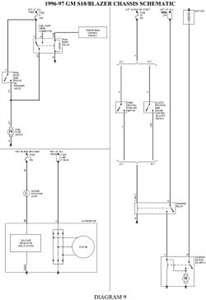 1995 s10 wiring schematic 29 1997 chevy s10 wiring diagram wiring diagram list  29 1997 chevy s10 wiring diagram