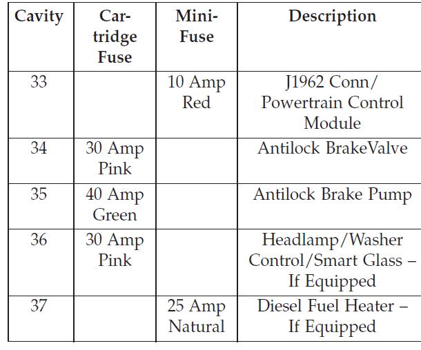 Diagram Jeep Patriot Fuse Box Diagram Full Version Hd Wiring Diagram