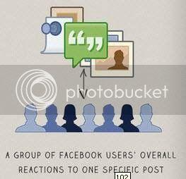 T1B001A10ngtaacutech1EC7th1ED1ng zps13403415 Hiểu Về Thuật Toán Sắp Xếp Facebook Post