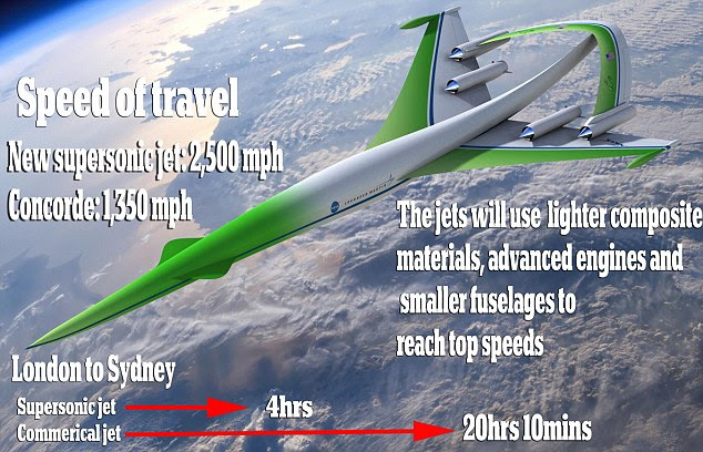 Artist's impression of the new supersonic commercial passenger aircraft which will fly at speeds of 2,500 mph
