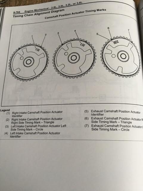 2010 Camaro 3 6l Engine Diagram Wiring Diagram Datawiring Datawiring Zaafran It