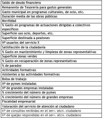 KPI 2