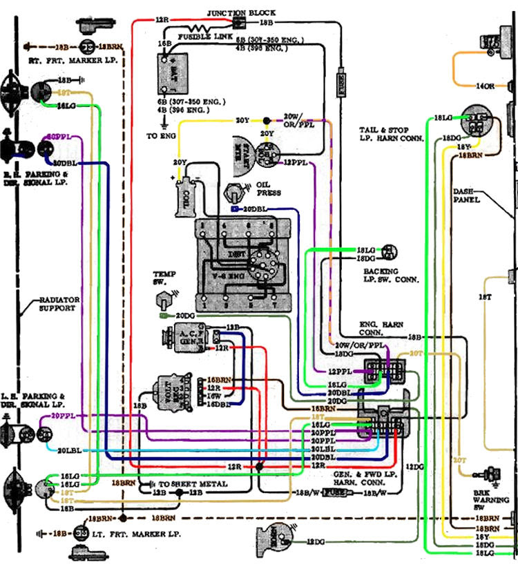 70 Chevy Ignition Wiring For Wiring Diagrams Chatter Chatter Chatteriedelavalleedufelin Fr
