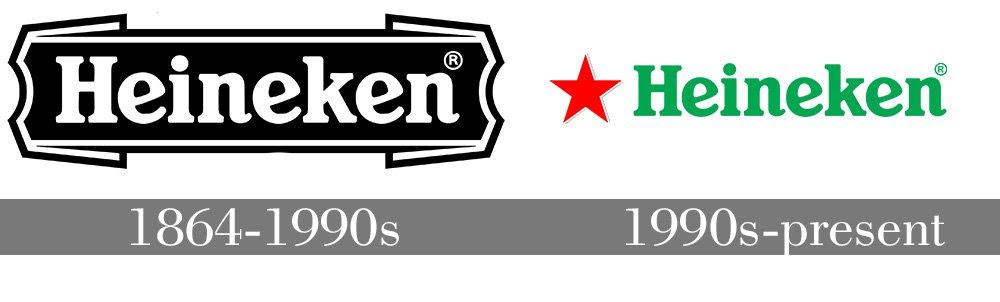 Heineken Logo Histoire Et Signification Evolution Symbole