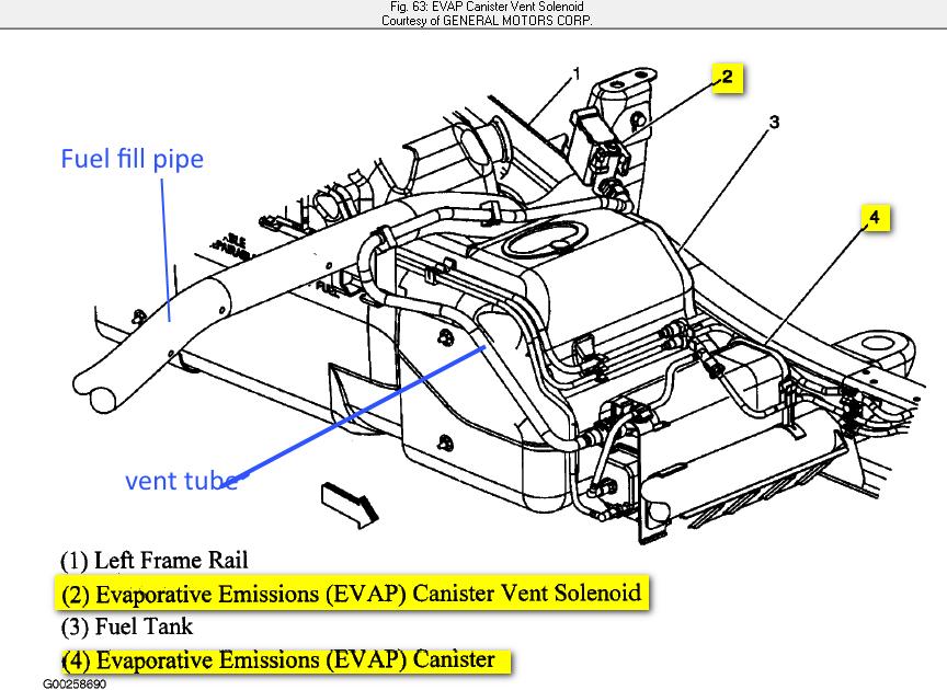 2001 Dodge Ram 1500 Evap System Diagram