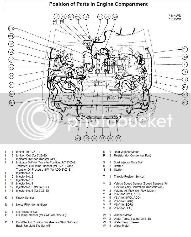 1995 Toyota V6 Engine Diagram Harris Wiring Diagram Tos30 Yenpancane Jeanjaures37 Fr