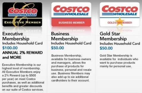 Costco Executive Membership  Costco Membership Fee  Money Blue Book