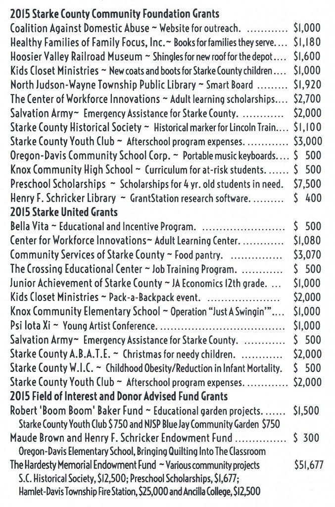2015 Grant Recipients