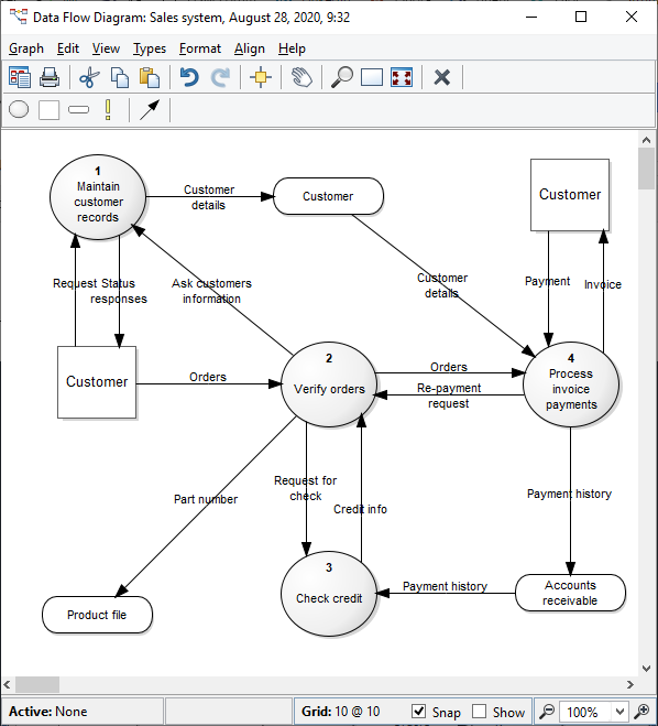 Dfd Diagram Program Collection Of Wiring Diagram