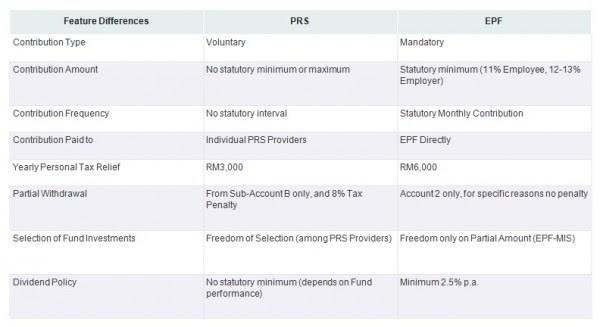 大马政府发放RM 1000——20-31岁都有资格拿