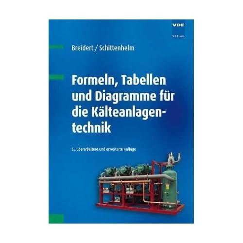 Download Sammlung Von B U00fcchern 92   Pdf  Download Formeln