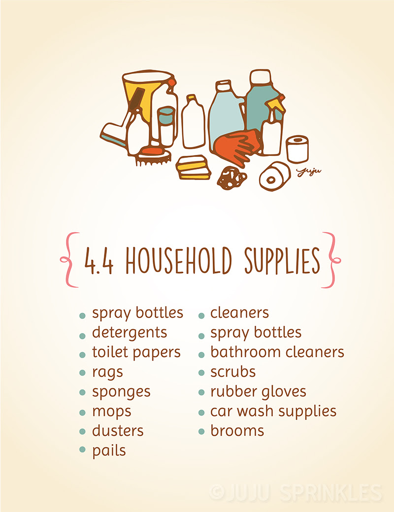 Konmari Category 4.4 Household Supplies copy