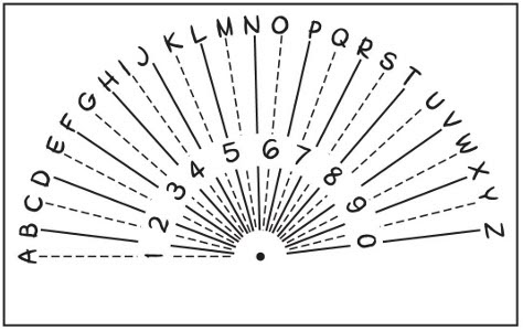 dowsing alphabet chart psychic – ALL ABOUT ENLIGHTENMENT