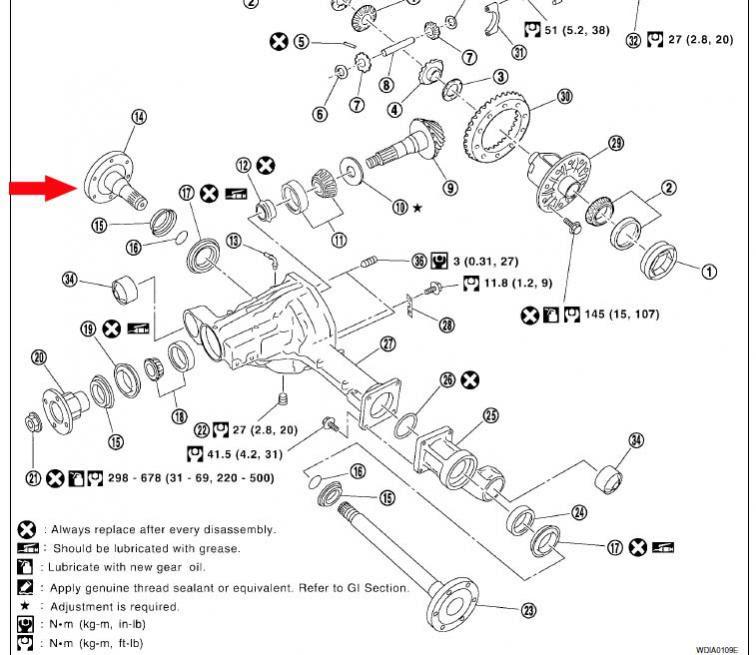 Diagram 2008 Nissan Titan Diagram Full Version Hd Quality Titan Diagram Lowy Diagram Changezvotrevie Fr