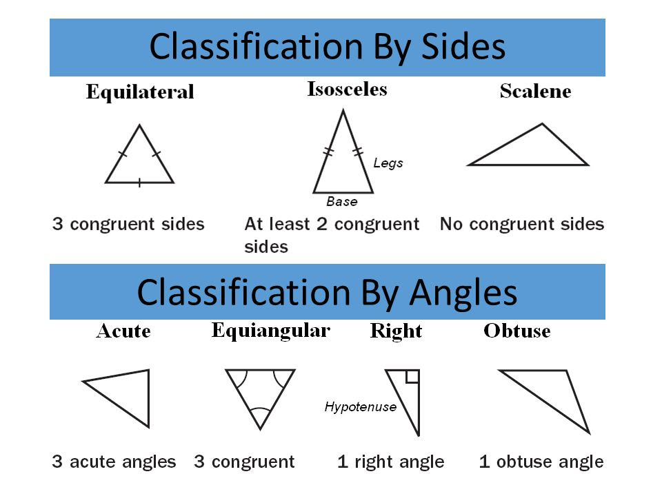 triangle classification_orig