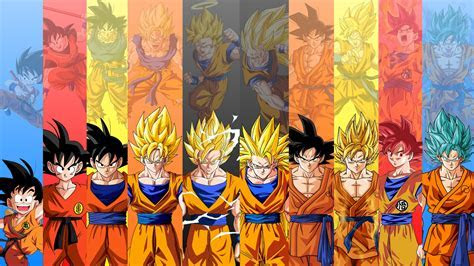 Dragon Ball Super wallpaper ·? Download free awesome full