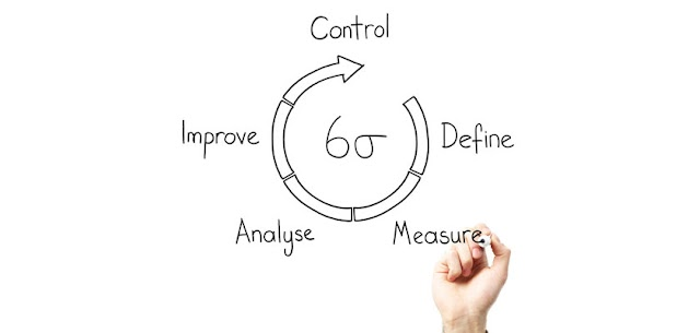 Using Six Sigma to End Bad Customer Service