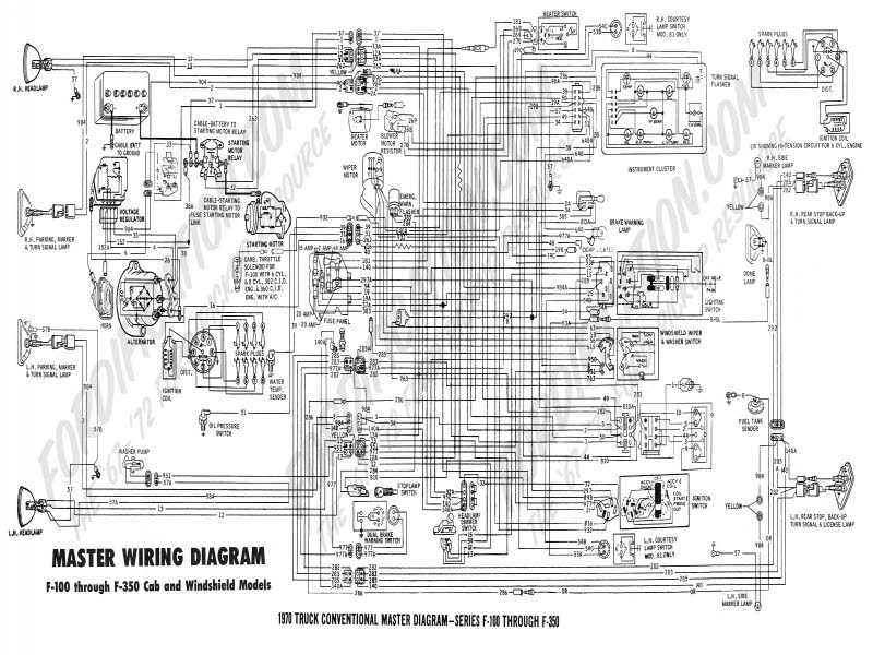 29 Ford F250 Stereo Wiring Diagram Wiring Diagram List