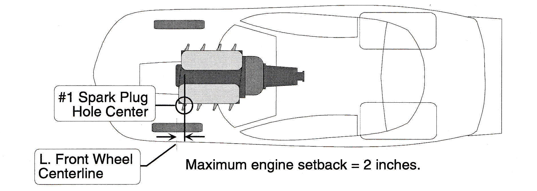 A Little Setback Engine Mounting Strategies For Drag Racing Onallcylinders