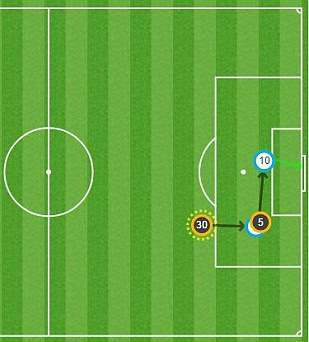 CLICK HERE to view our brilliant Match Zone including the move for Lionel Messi's opening goal for Barcelona.