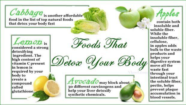 Image result for detoxifying foods
