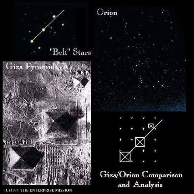 La teoría de Correlación de Orión fue formulada por Robert Bauval y Adrian Gilbert y publicada por primera vez en 1989.
