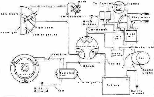 Diagram Triumph 5t Wiring Diagram Full Version Hd Quality Wiring Diagram Diagramstana Dolcialchimie It