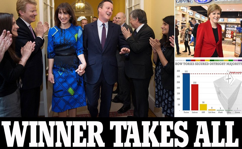 Conservatives win majority at Election 2015 as Miliband, Clegg and Farage all resign