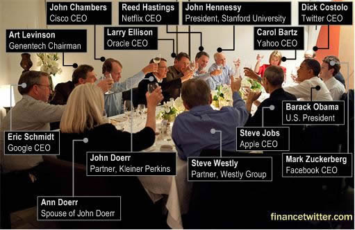 Barack Obama (U.S. President), Mark Zuckerberg (Facebook CEO), Steve Jobs (Apple CEO), Steve Westly (Westly Group Partner), John Doerr (Kleiner Perkins Partner), Ann Doerr (John Doerr Spouse), Eric Schmidt (Google CEO), Art Levinson (Genentech Chairman), John Chambers (Cisco CEO), Larry Ellison (Oracle CEO), Reed Hastings (Netflix CEO), John Hennessy (Stanford Univ. President), Carol Bartz (Yahoo CEO) and Dick Costolo (Twitter CEO)
