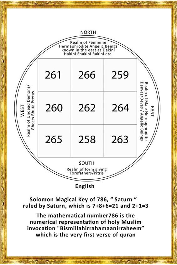 The Magical Keys Of Solomon