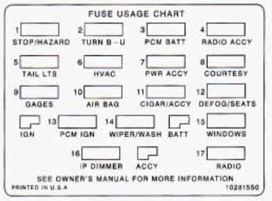 97 Chevy Lumina Fuse Box Diagram Honda S2000 2003 Fuse Box Diagram Cts Lsa Yenpancane Jeanjaures37 Fr