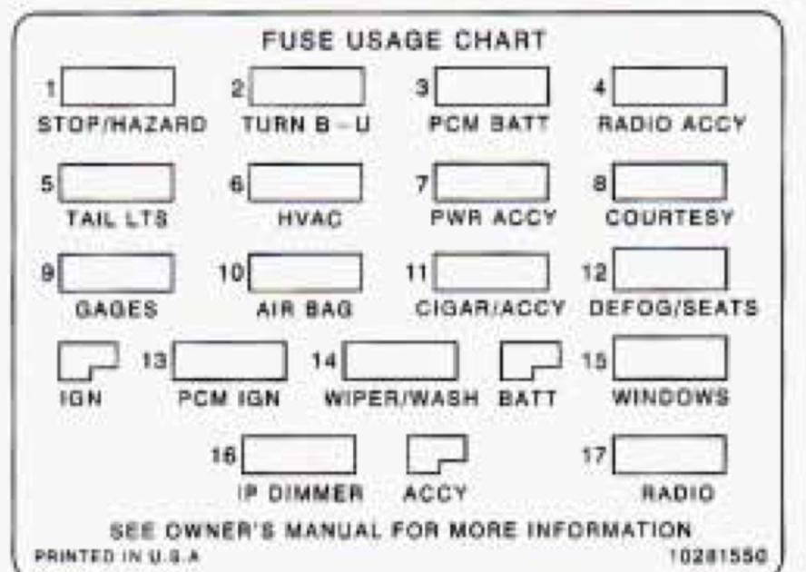 97 camaro fuse box diagram