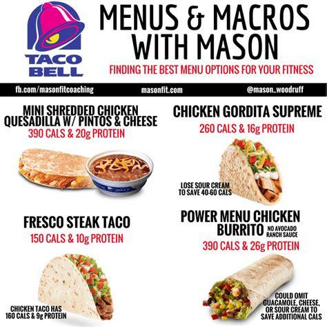 ultimate guide  fast food  restaurant macro