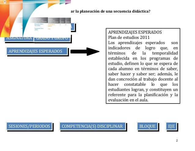 ¿Que debe llevar la planeación de una secuencia didáctica? 2 NOMBRE Y CLAVE DE LA ESCUELA ASIGNATURA GRADO Y GRUPO APRENDI...