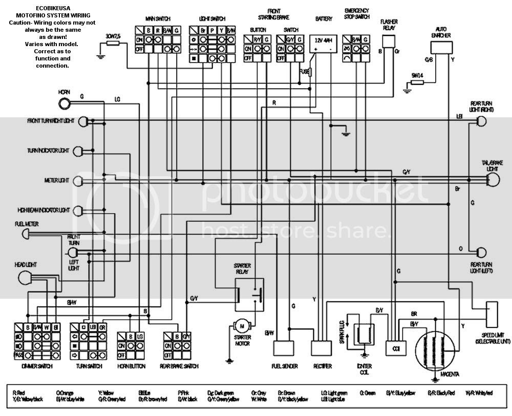 Diagram 110 Roketa Wiring Diagram Full Version Hd Quality Wiring Diagram Rgnwi3097gas Ragdolls Lorraine Fr