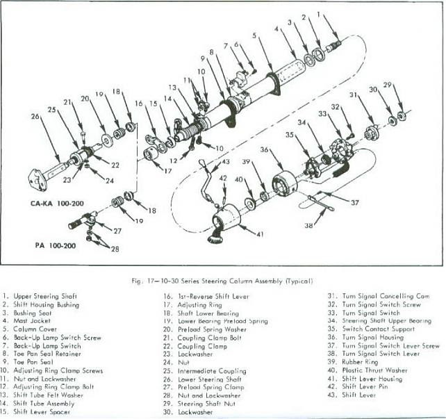 Steering Column Parts And Diagram The 1947 Present Chevrolet Gmc Truck Message Board Network