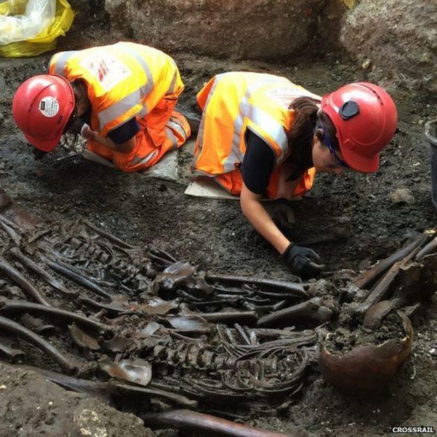Great Plague mass grave at Bedlam