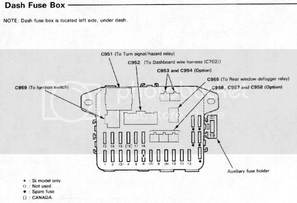 Diagram 1997 Honda Civic Dx Fuse Box Diagram Full Version Hd Quality Box Diagram Diagramcadem Natalenellacittadellegrotte It