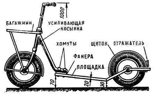 plan sommaire d'une trottinette artisanale russe