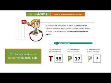 VÍDEO 4 - LA RELACIÓN DE SUMA.RESTA: Resolviendo un problema de resta
