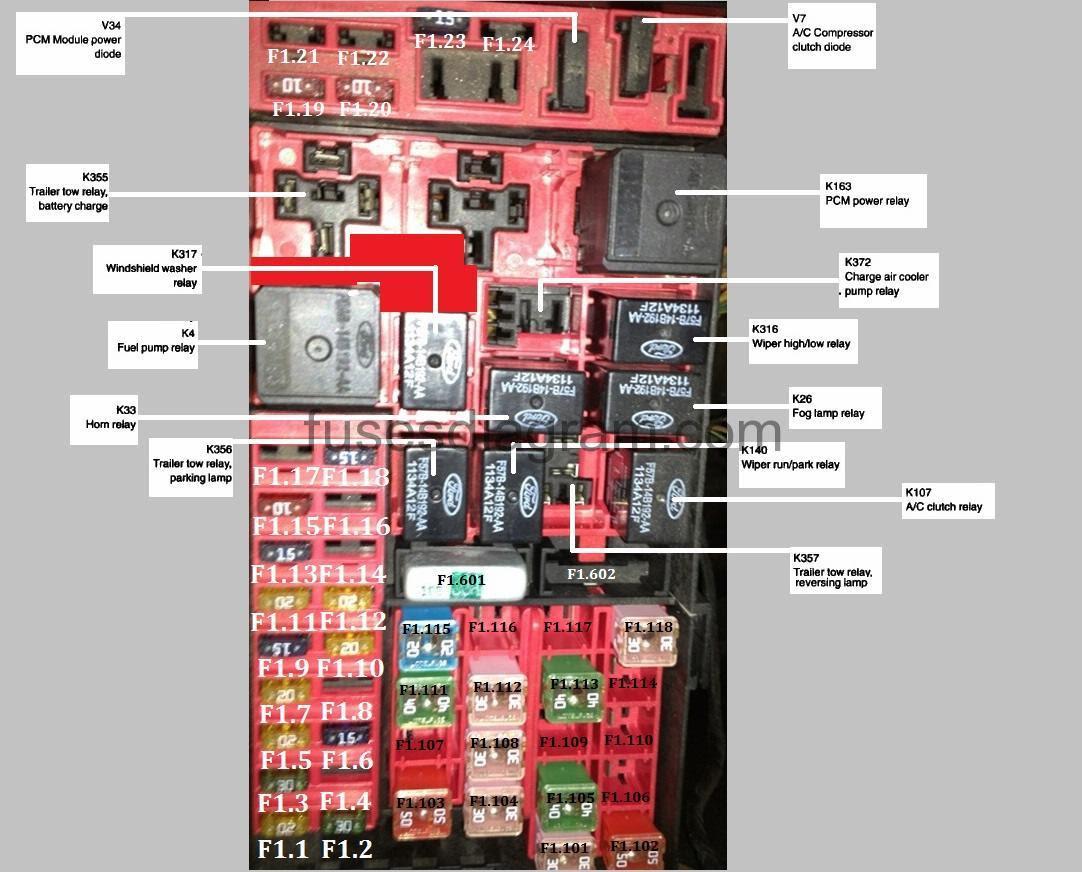 Ez Go Sd Controller Wiring Diagram