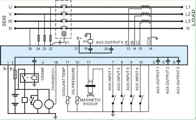 Ats Wiring Diagram For Diesel Generator