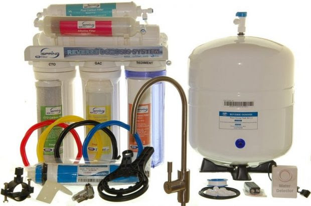 The Ultimate Guide to Purchasing a Water Filter