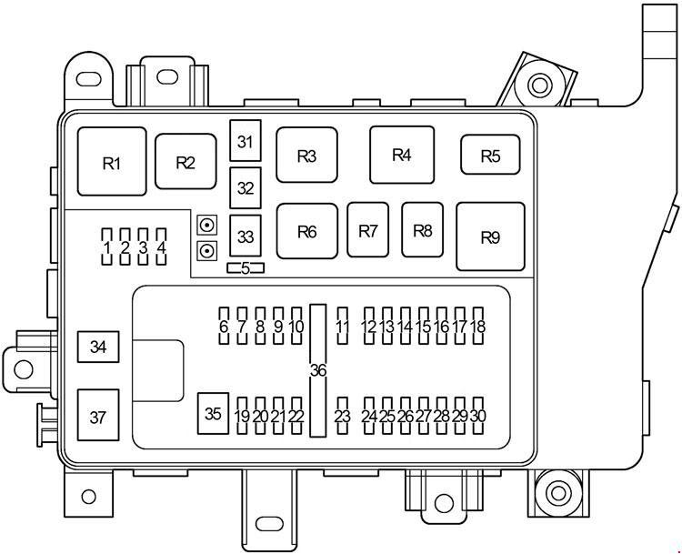 2000 Toyota Land Cruiser Fuse Box Diagram Best Wiring Diagrams Seek Packet A Seek Packet A Ekoegur Es