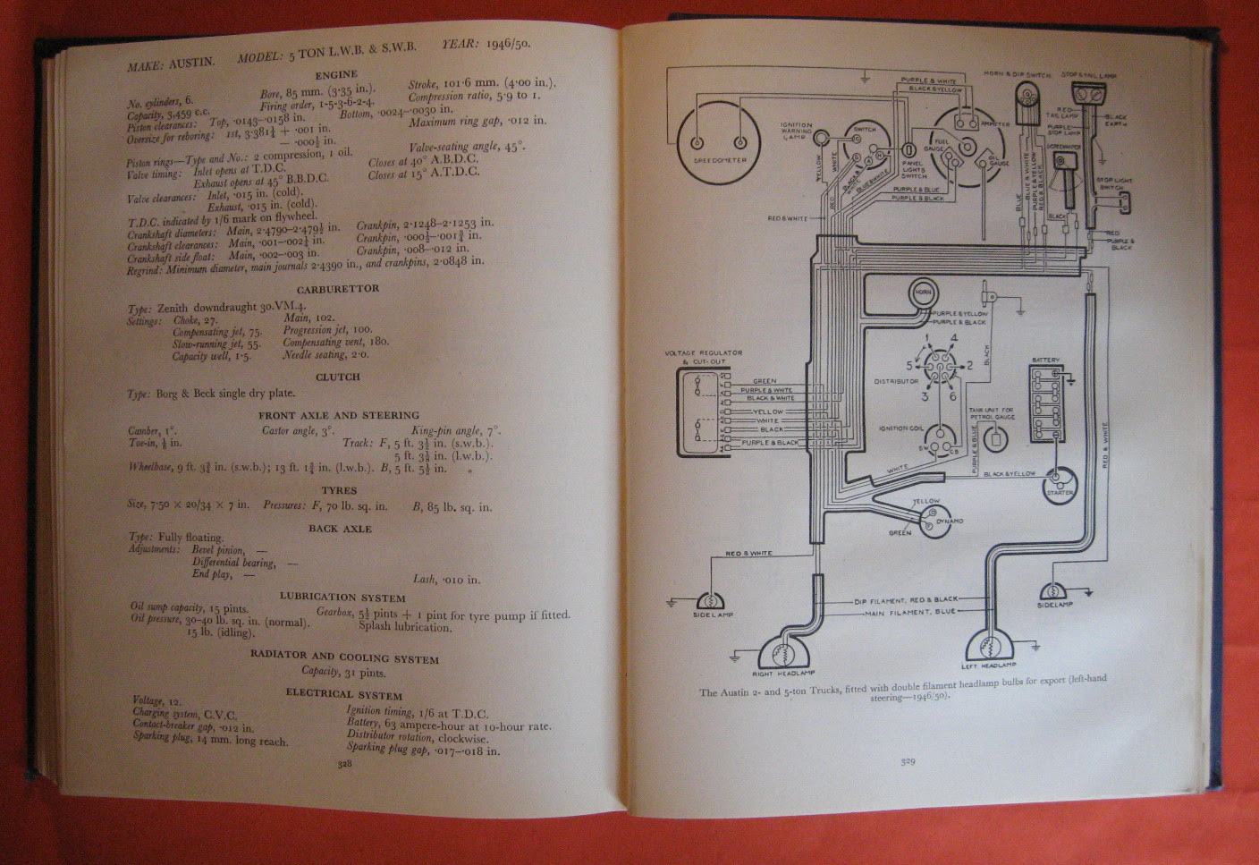 Yamaha Yl2 Wiring Diagram Wiring Diagrams Chatter Chatter Chatteriedelavalleedufelin Fr