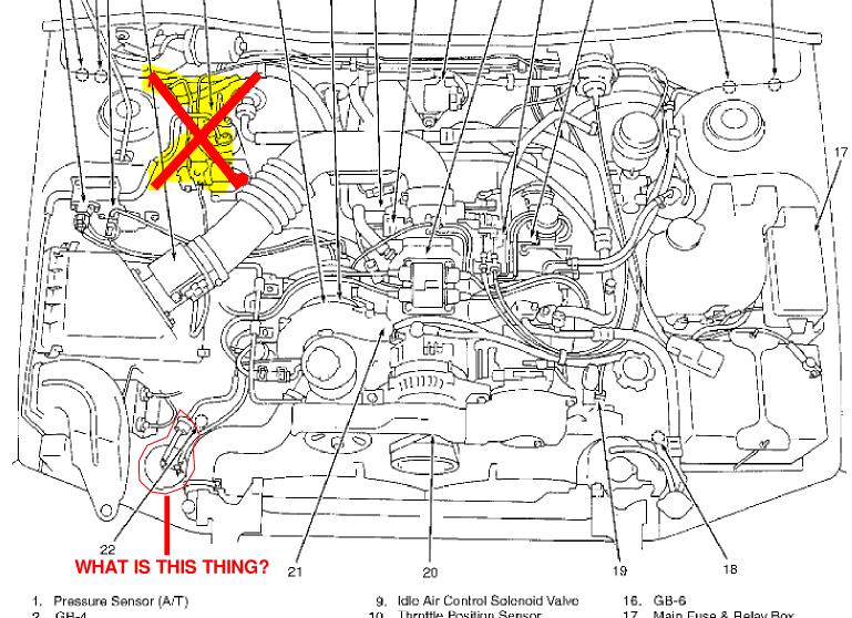 1998 Subaru Outback Engine Diagram