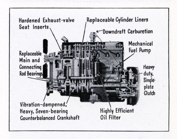 Mack Truck Engine Compartment Diagram - Wiring Diagram Replace  know-activity - know-activity.miramontiseo.itknow-activity.miramontiseo.it
